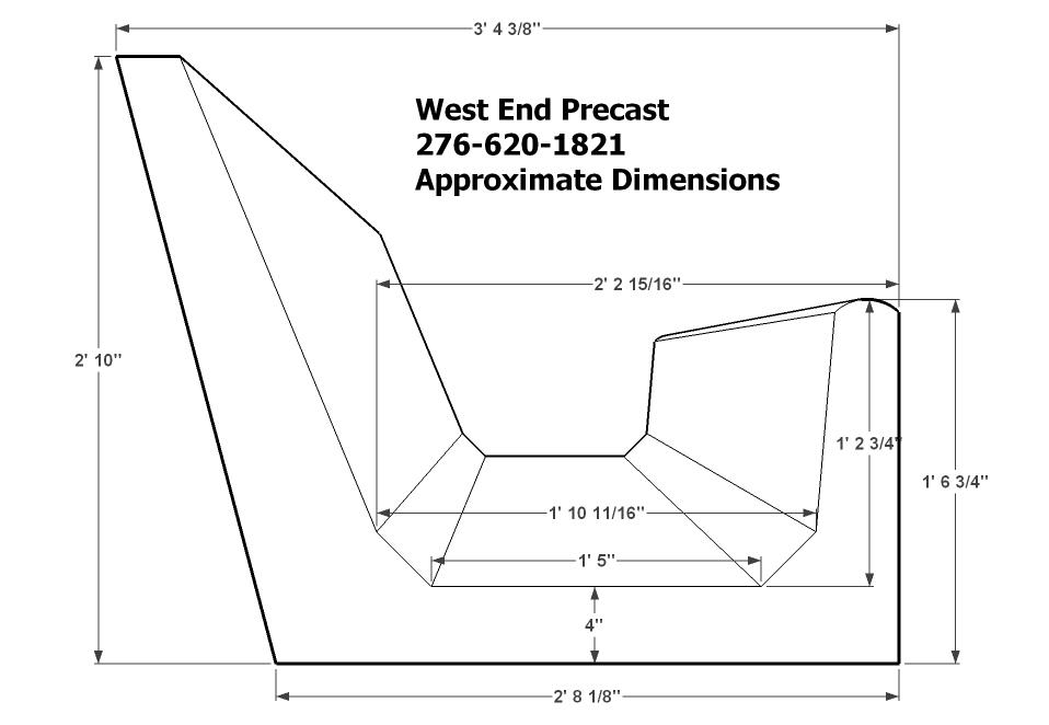 Dimensions of J-Bunk